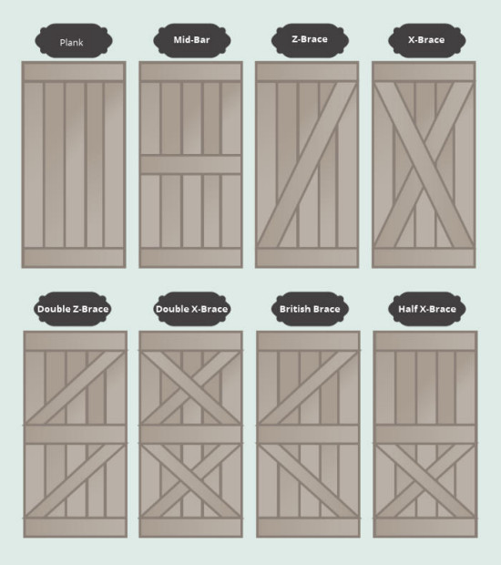 16 awesome diy barn door projects that will enhance the beauty of your home - Interesting closet doors ideas types of doors you can use ...
